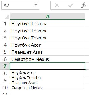 Использование горячих клавиш для раскрытия выпадающего списка данных
