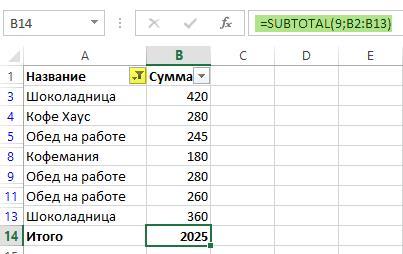 Как подсчитать сумму по категориям в Excel