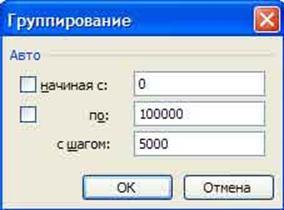 110313 2201 28 Общая характеристика MS EXCEL