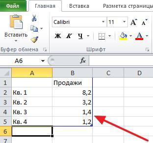 таблица с данными для построения диаграммы