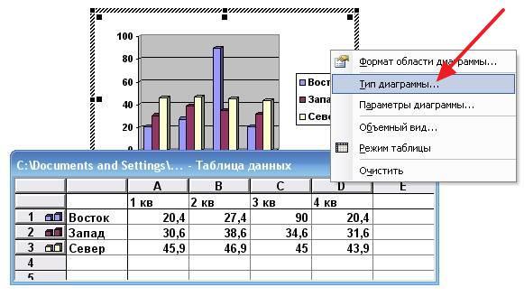 выберите пункт меню Тип диаграммы