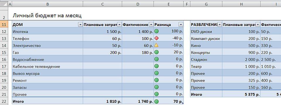 Простая таблица в Excel