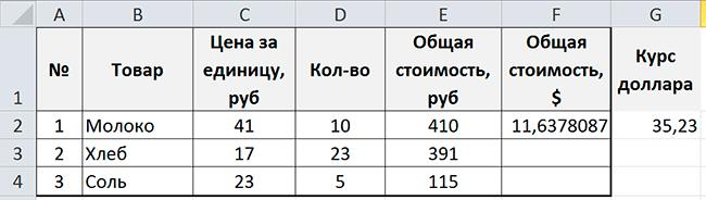 Абсолютная адресация в Excel