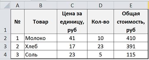 относительные ссылки в Excel