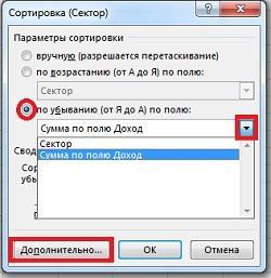 Рис. 5. Настройка параметров в окне Сектор