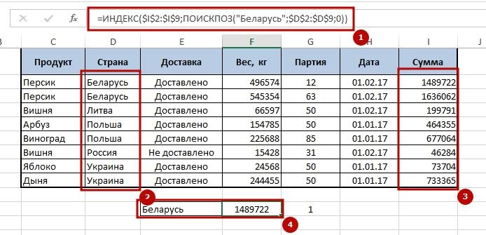 Function POISKPOZ 4 Как используется функция ПОИСКПОЗ в Excel
