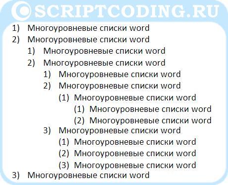 создание программным путем многоуровневого списка в word