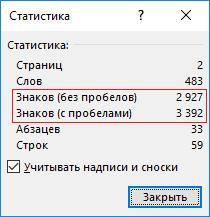 Как посчитать количество символов в тексте