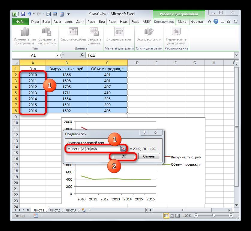 Окно изменения подписи оси в программе Microsoft Excel