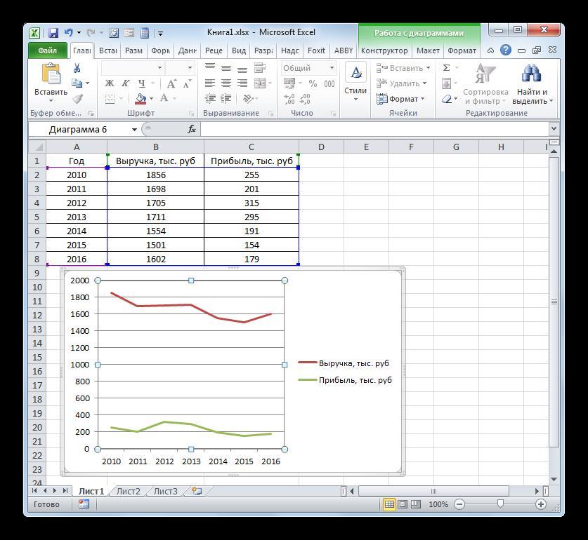Графики на листе отображаются корректно в Microsoft Excel