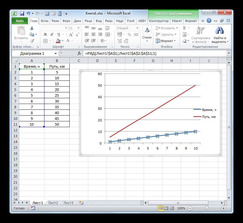 Удаление лишней линии на графике в Microsoft Excel
