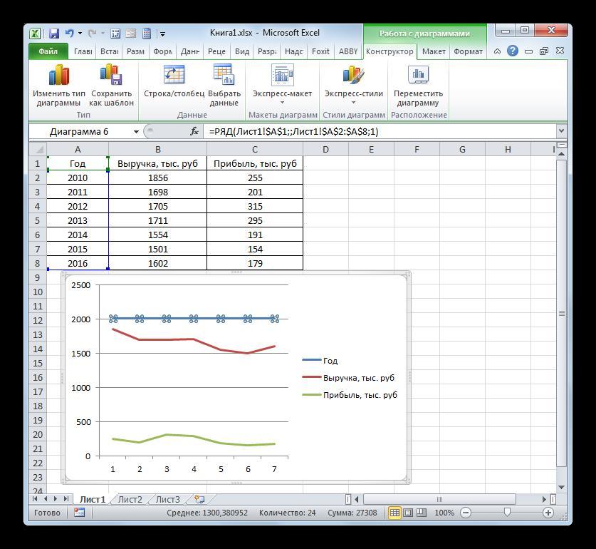 Удаление лишней третьей линии на графике в Microsoft Excel