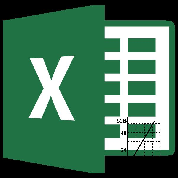 График зависимости в Microsoft Excel