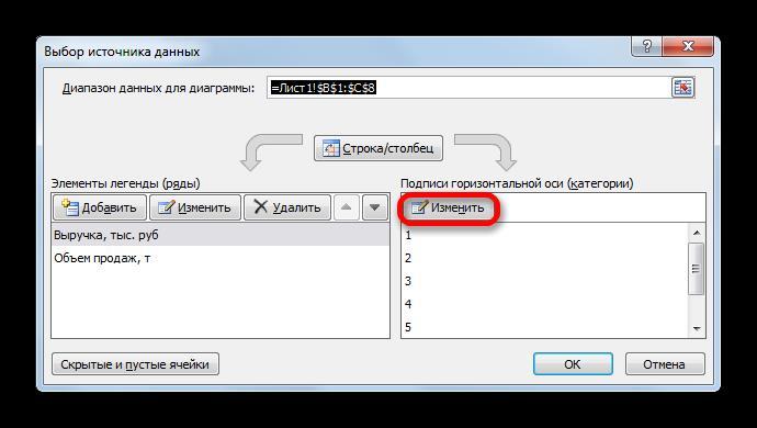 Переход к изменению подписи горизонтальной оси в окне выбора источника данных в программе Microsoft Excel