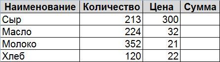 Готовая таблица Excel