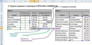 3-summarize-data-with-countif-sumif