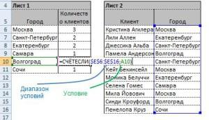 2-using-countif-ms-excel