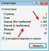 статистика по тексту
