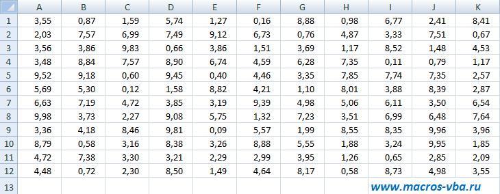 как округлить числа в Excel