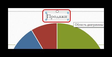 Изменение названия диаграммы в PowerPoint