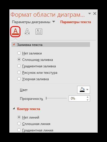 Заливка текста в формате диаграммы