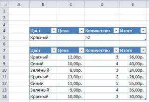 ДСРЗНАЧ - среднее значение в базе данных по условию