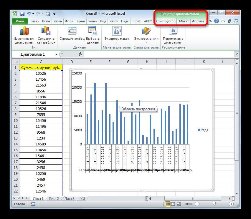 Редактирование гистограммы в Microsoft Excel