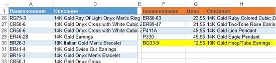 Рис. 2.2. Новый товар добавлен в таблицу подстановки