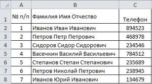исходная таблица для разделения данных