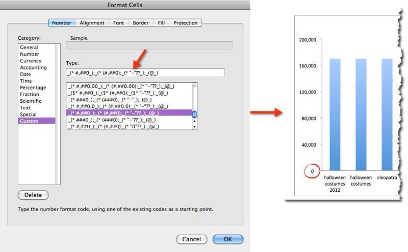 Делаем диаграммы Excel привлекательнее
