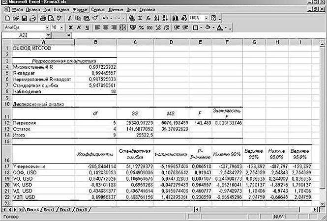 регрессия примеры в Excel