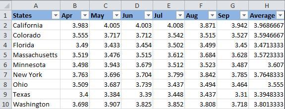 Изменяем цвет заливки ячеек в Excel