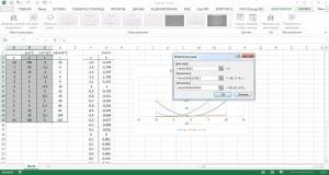 Указываем данные для добавления графика