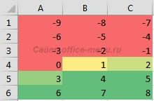 Пример цветовой шкалы