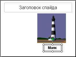 Добавление текста в Надпись на слайде PowerPoint