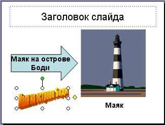 Добавления фигурного текста или графического объекта WordArt на слайде PowerPoint