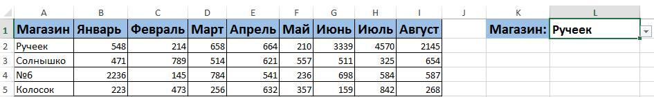 динамическая диаграмма в Excel