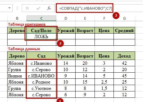 Function BDSUMM 12 9 способов как используется функция БДСУММ в Excel