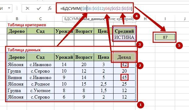 Function BDSUMM 10 9 способов как используется функция БДСУММ в Excel