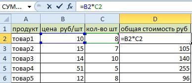 Вертикальная таблица.