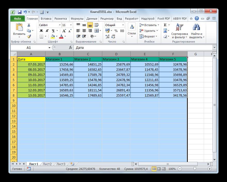 Все столбцы таблицы расширены в Microsoft Excel