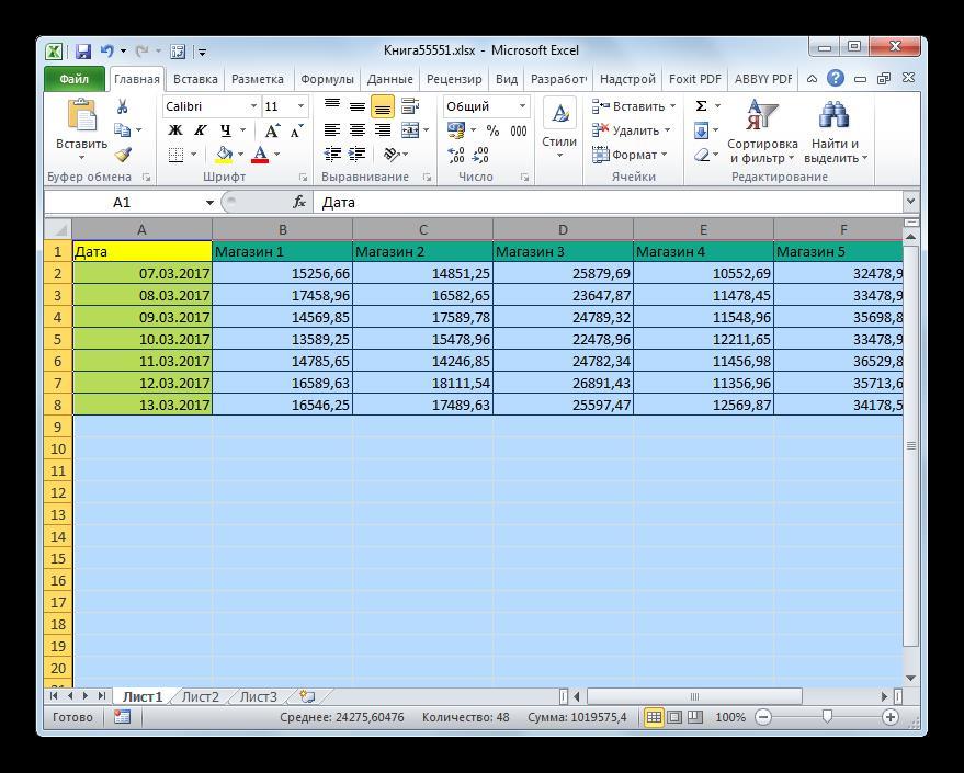 Ширина столбцов увеличена в Microsoft Excel