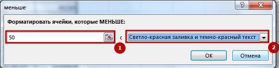 Uslovnii fofmat 5 Как применить условное форматирование в Excel