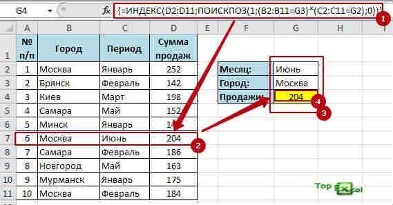 Function VPR s uslovismi 5 4 способа поиска данных в таблице Excel