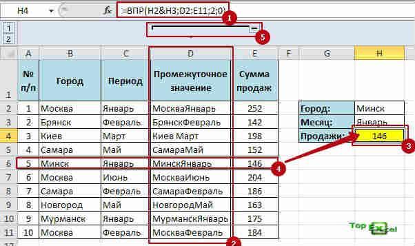 Function VPR s uslovismi 4 4 способа поиска данных в таблице Excel