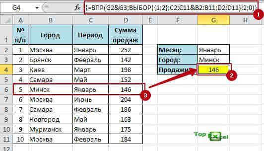 Function VPR s uslovismi 3 4 способа поиска данных в таблице Excel