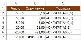 %d1%80%d0%b8%d1%81-5-%d0%b4%d0%b2%d0%b5-%d1%81%d1%82%d1%80%d0%b0%d0%bd%d0%bd%d0%be%d1%81%d1%82%d0%b8-%d1%84%d1%83%d0%bd%d0%ba%d1%86%d0%b8%d0%b8-%d0%be%d0%ba%d1%80%d1%83%d0%b3%d0%bb%d1%82