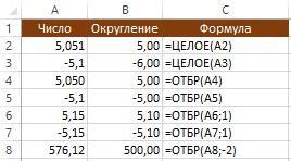 %d1%80%d0%b8%d1%81-6-%d1%84%d1%83%d0%bd%d0%ba%d1%86%d0%b8%d0%b8-%d1%86%d0%b5%d0%bb%d0%be%d0%b5-%d0%b8-%d0%be%d1%82%d0%b1%d1%80