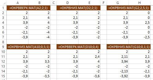 %d1%80%d0%b8%d1%81-3-%d0%be%d0%ba%d1%80%d1%83%d0%b3%d0%bb%d0%b5%d0%bd%d0%b8%d0%b5-%d0%b4%d0%be-%d0%b1%d0%bb%d0%b8%d0%b6%d0%b0%d0%b9%d1%88%d0%b5%d0%b3%d0%be-%d0%ba%d1%80%d0%b0%d1%82%d0%bd%d0%be%d0%b3