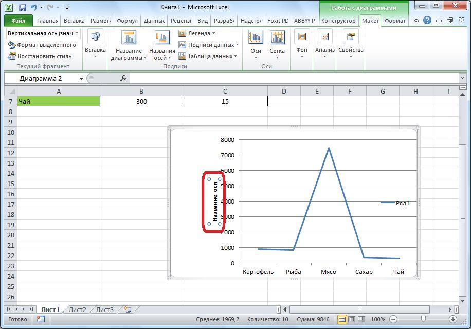 Название оси в Microsoft Excel